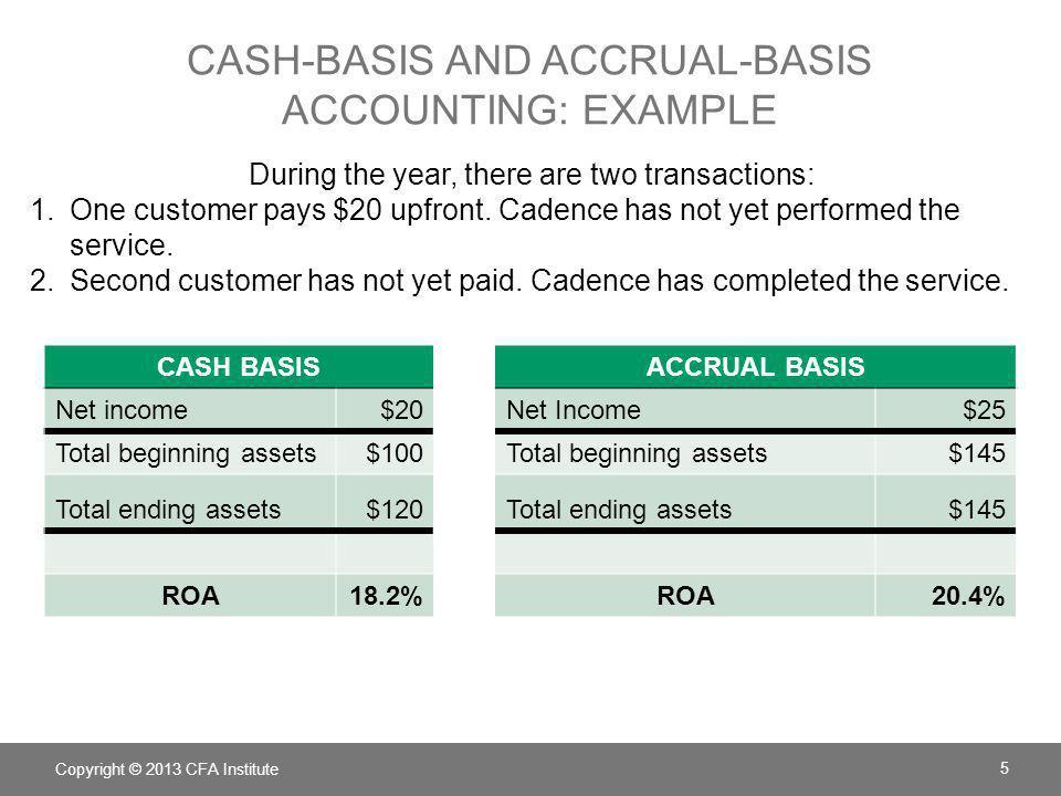 cash-basis and accrual-basis accounting: example