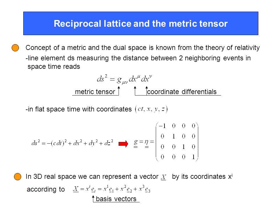 Reciprocal lattice and the metric tensor
