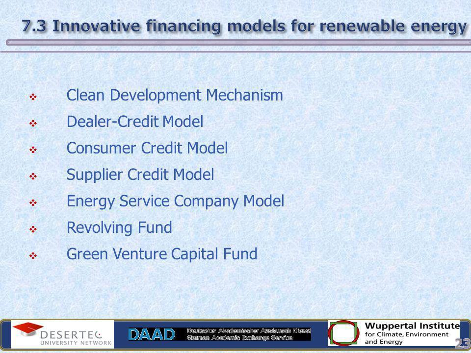 7.3 Innovative financing models for renewable energy