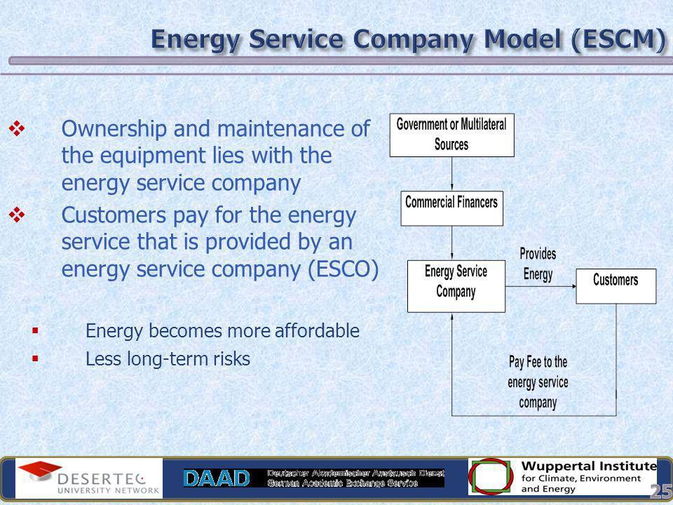 Energy Service Company Model (ESCM)