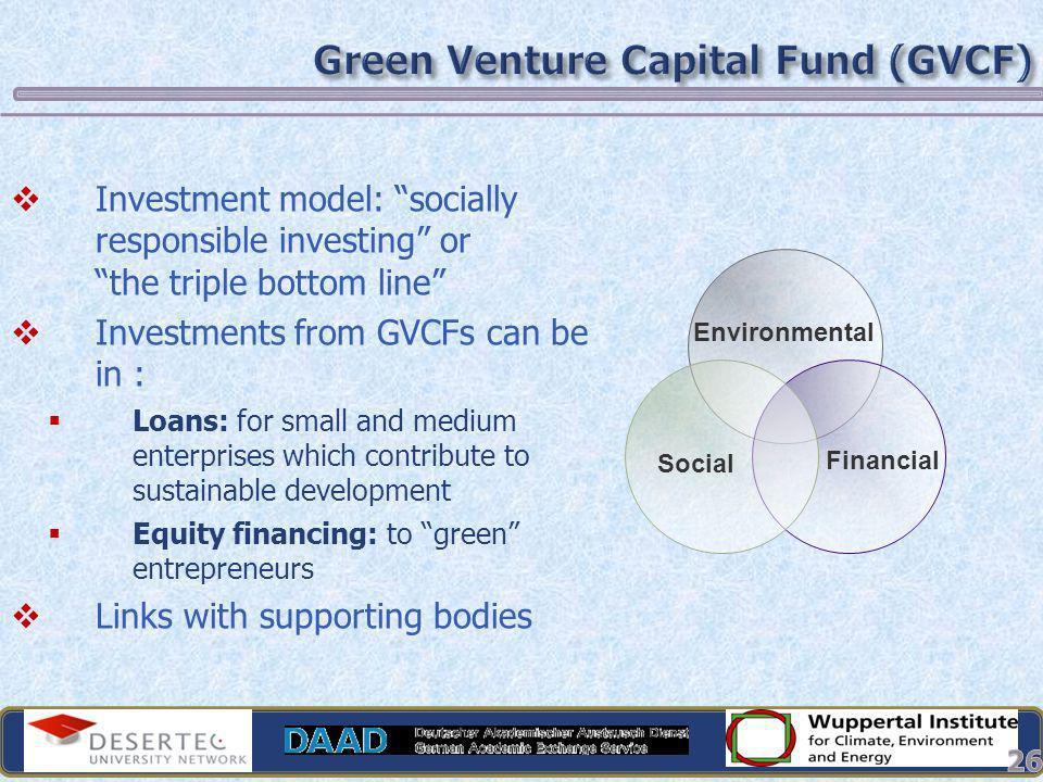Green Venture Capital Fund (GVCF)