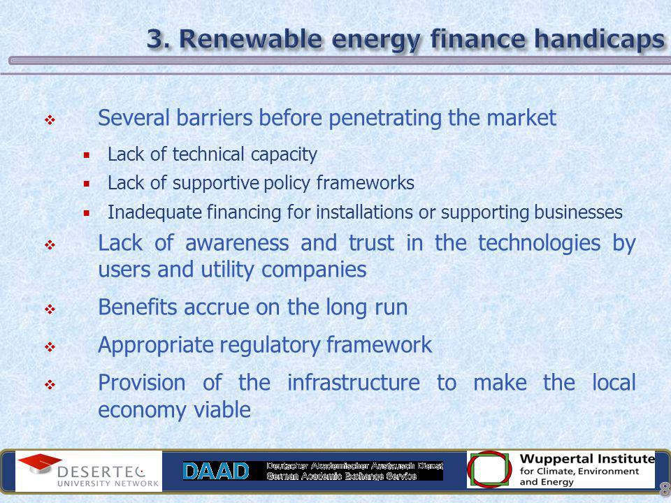 3. Renewable energy finance handicaps