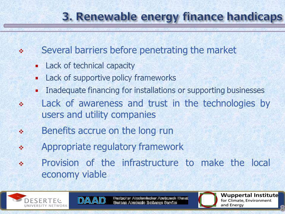 3. Renewable energy finance handicaps