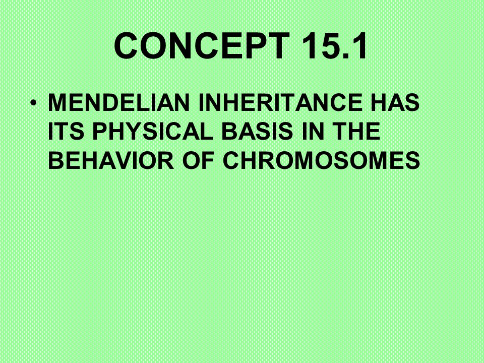 CONCEPT 15.1 MENDELIAN INHERITANCE HAS ITS PHYSICAL BASIS IN THE BEHAVIOR OF CHROMOSOMES