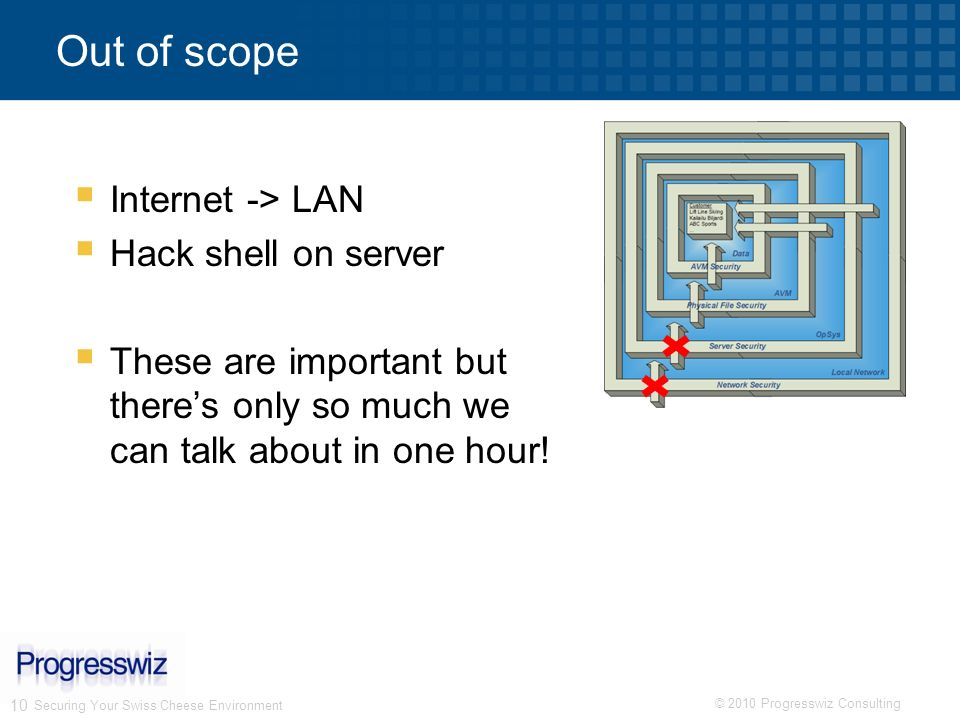 Out of scope Internet -> LAN Hack shell on server