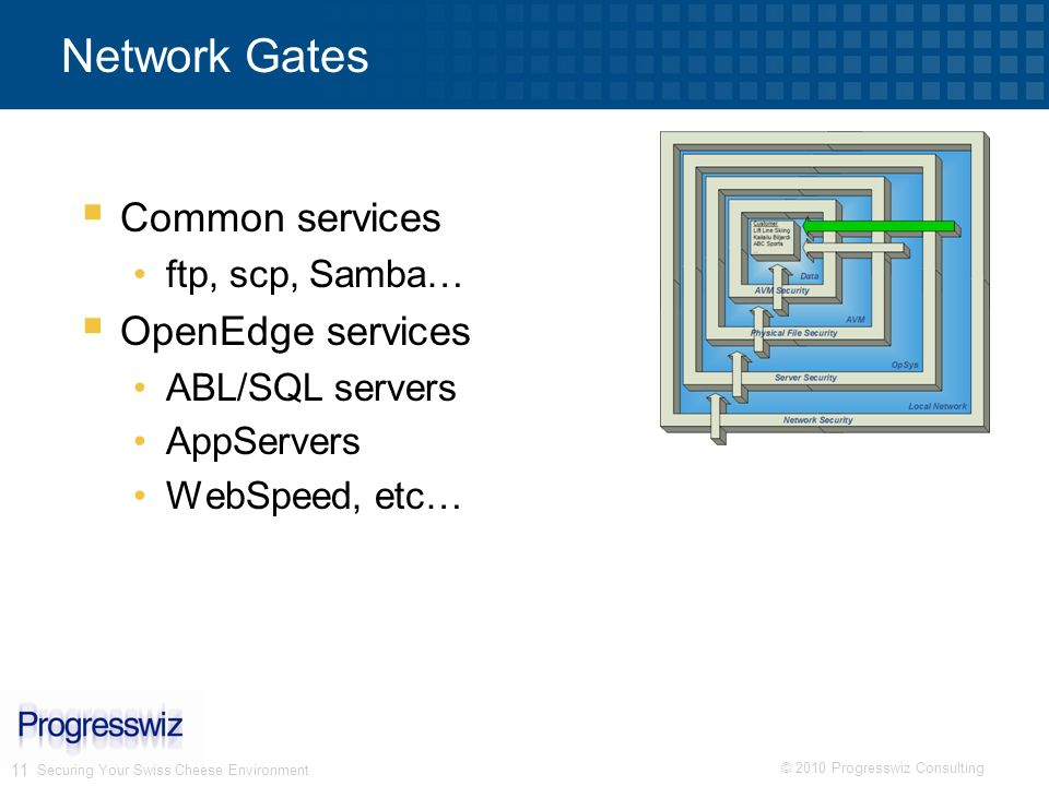 Network Gates Common services OpenEdge services ftp, scp, Samba…