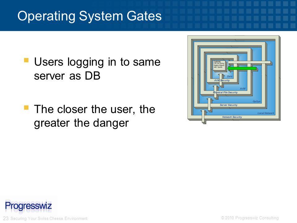 Operating System Gates