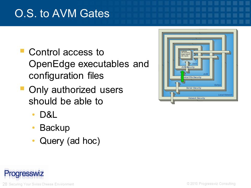 O.S. to AVM Gates Control access to OpenEdge executables and configuration files. Only authorized users should be able to.