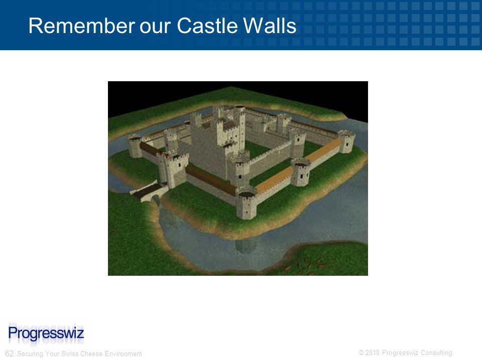 Remember our Castle Walls