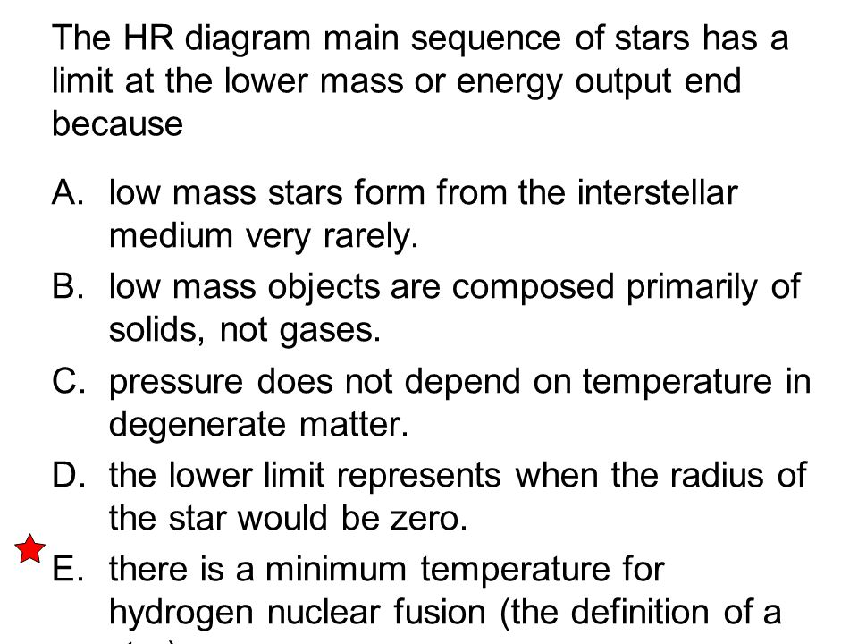 The HR diagram main sequence of stars has a limit at the lower mass or energy output end because
