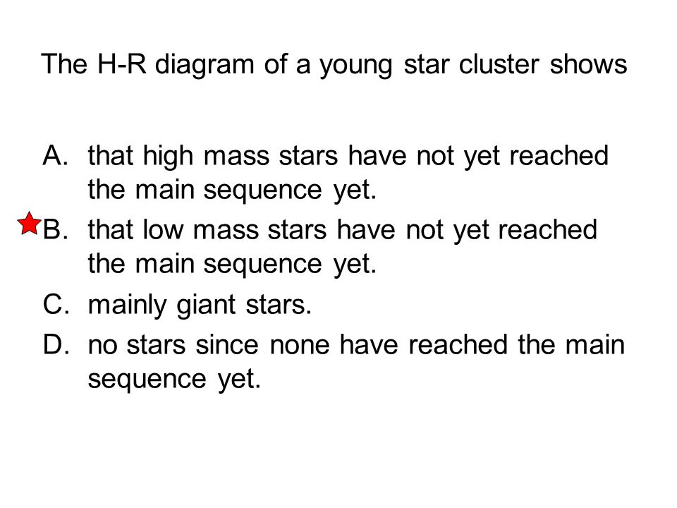 The H-R diagram of a young star cluster shows