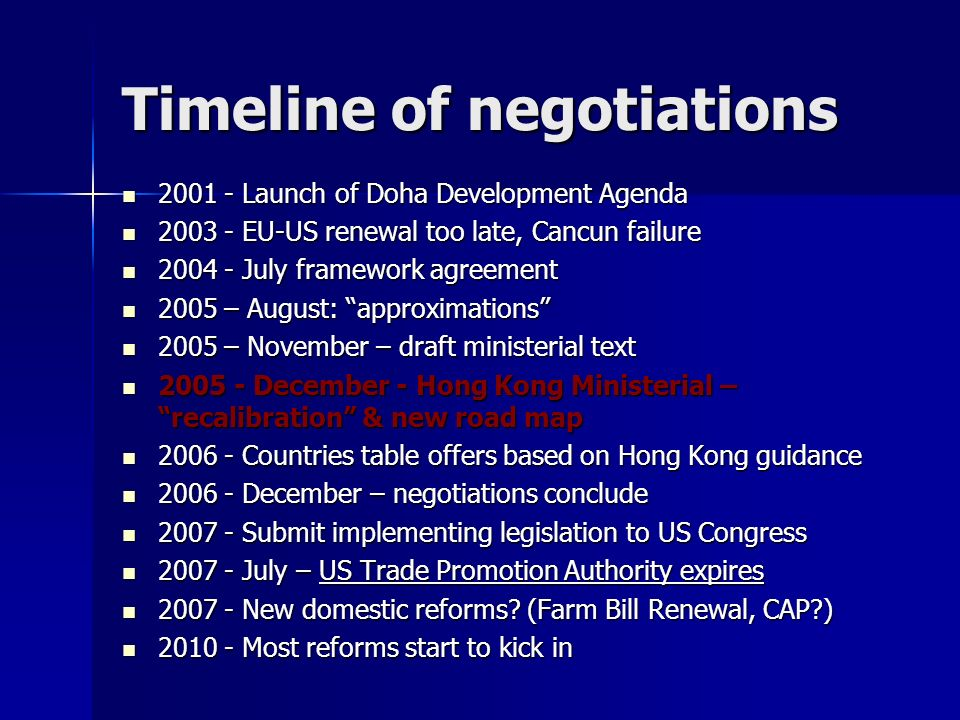 Timeline of negotiations