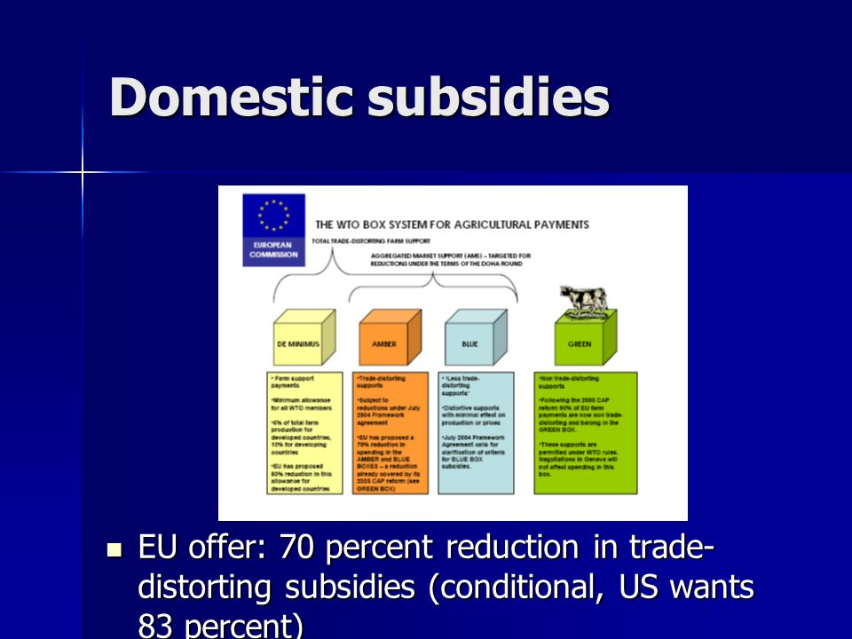 Domestic subsidies EU offer: 70 percent reduction in trade-distorting subsidies (conditional, US wants 83 percent)