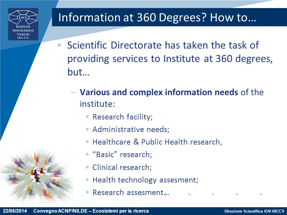 Information at 360 Degrees How to…
