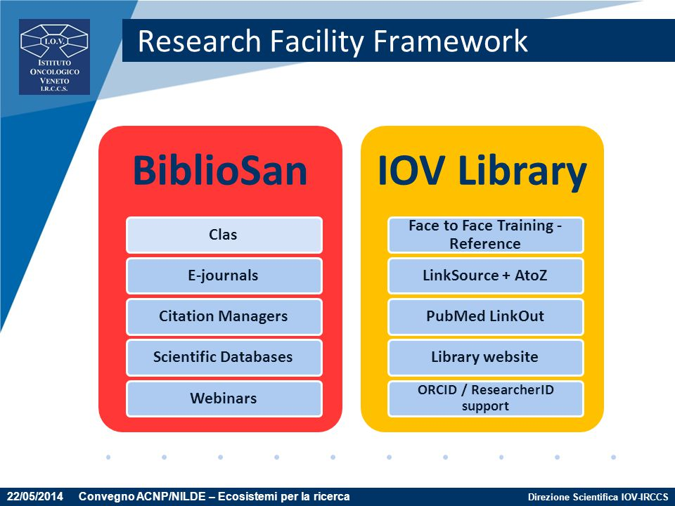 Research Facility Framework