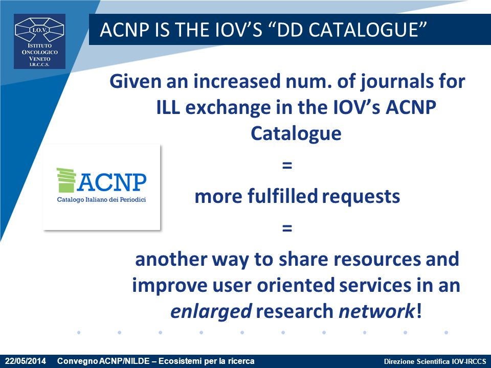 ACNP IS THE IOV'S DD CATALOGUE