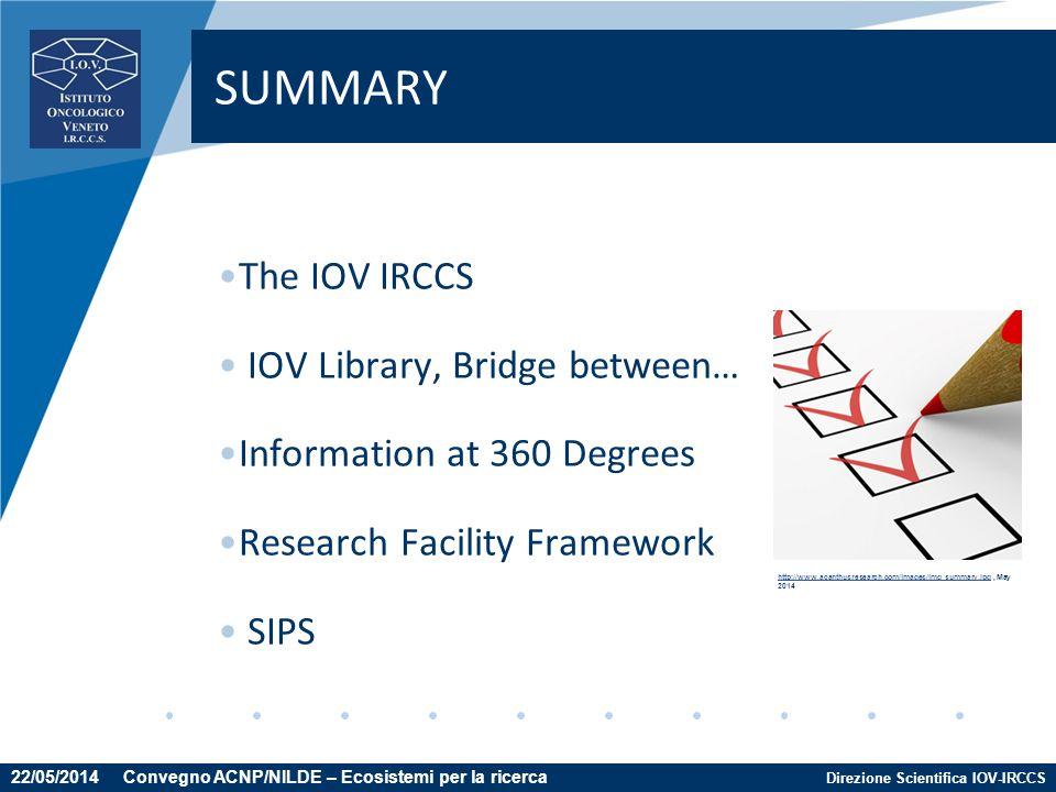 SUMMARY The IOV IRCCS IOV Library, Bridge between…