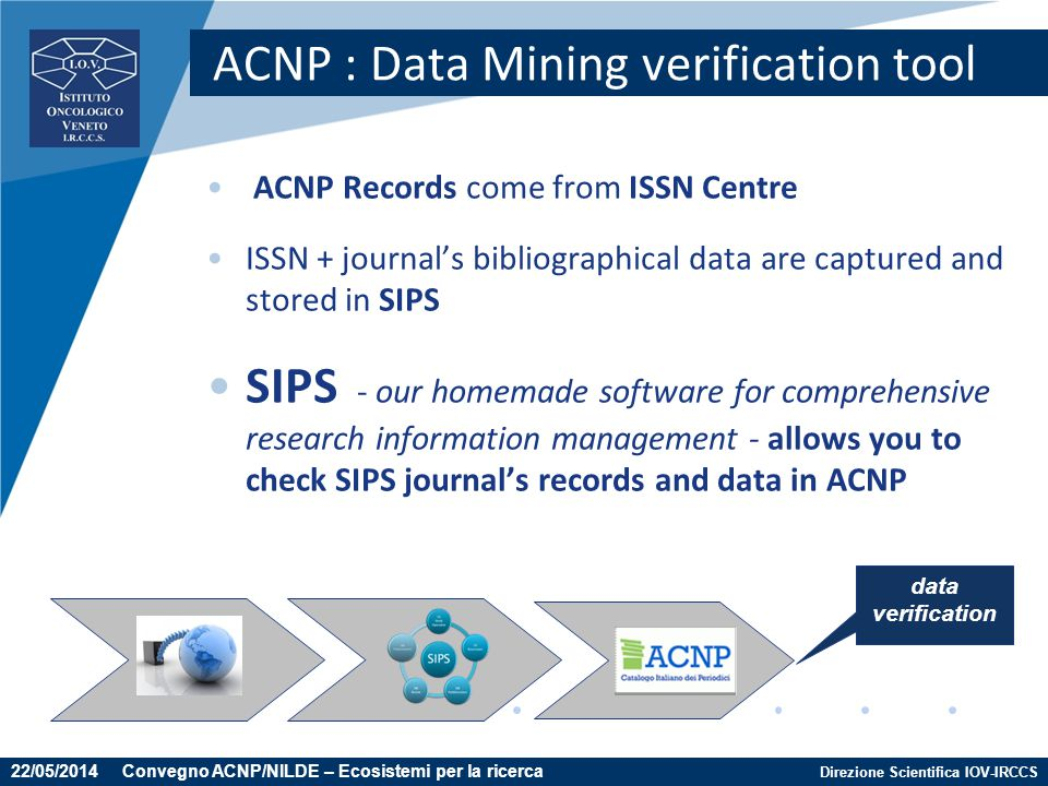 ACNP : Data Mining verification tool