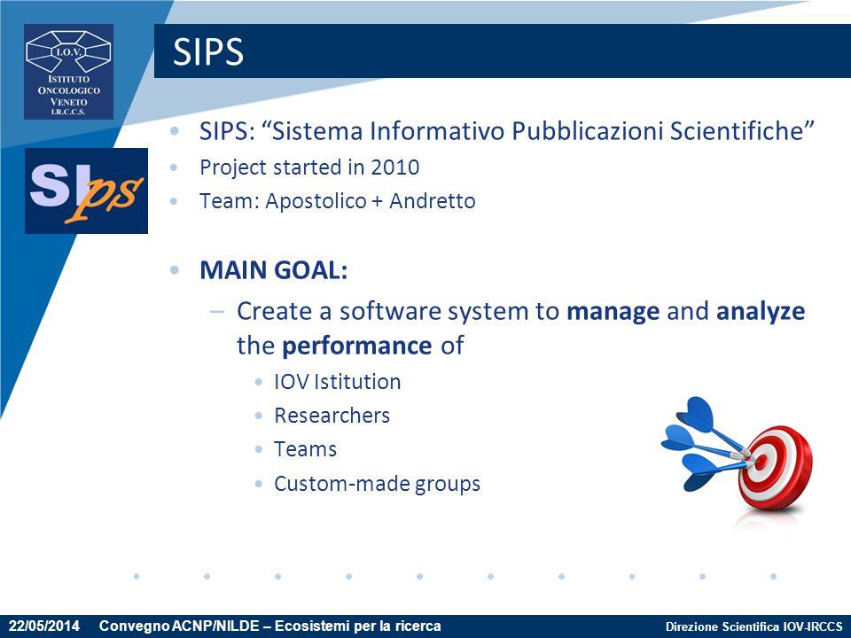 SIPS SIPS: Sistema Informativo Pubblicazioni Scientifiche MAIN GOAL: