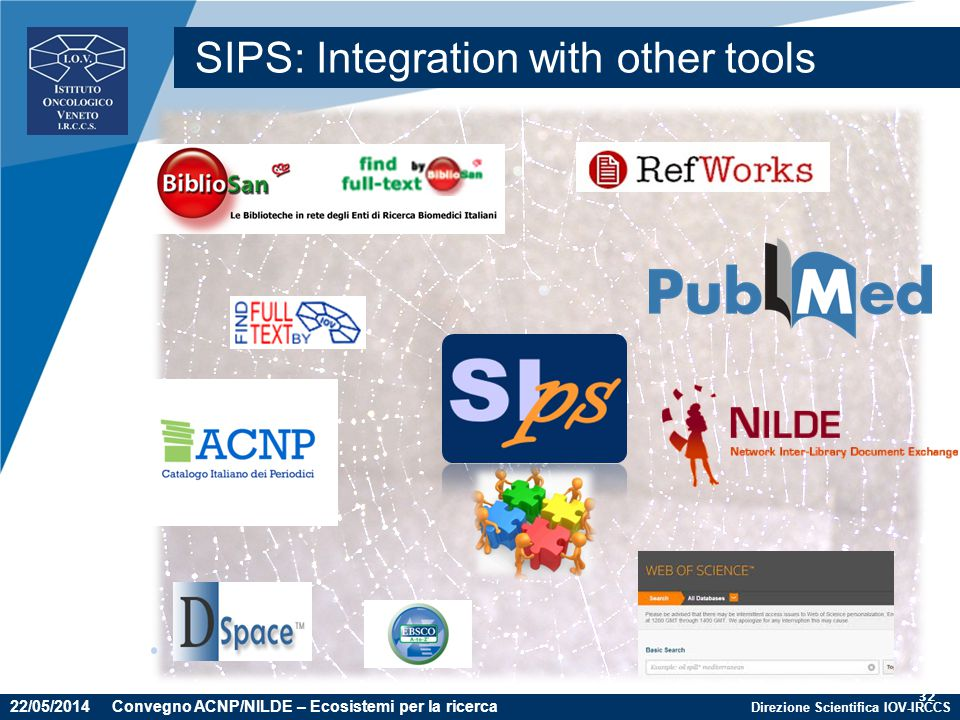 SIPS: Integration with other tools