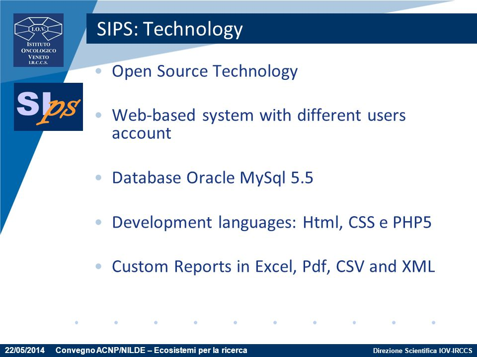 SIPS: Technology Open Source Technology