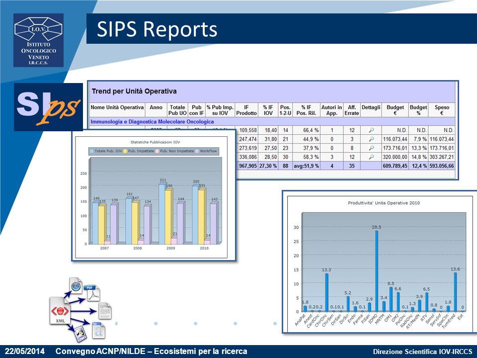 SIPS Reports 22/05/2014 Convegno ACNP/NILDE – Ecosistemi per la ricerca