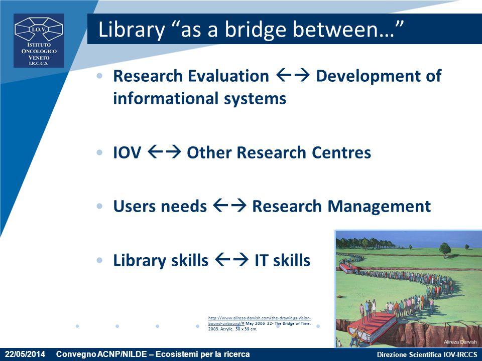 Library as a bridge between…