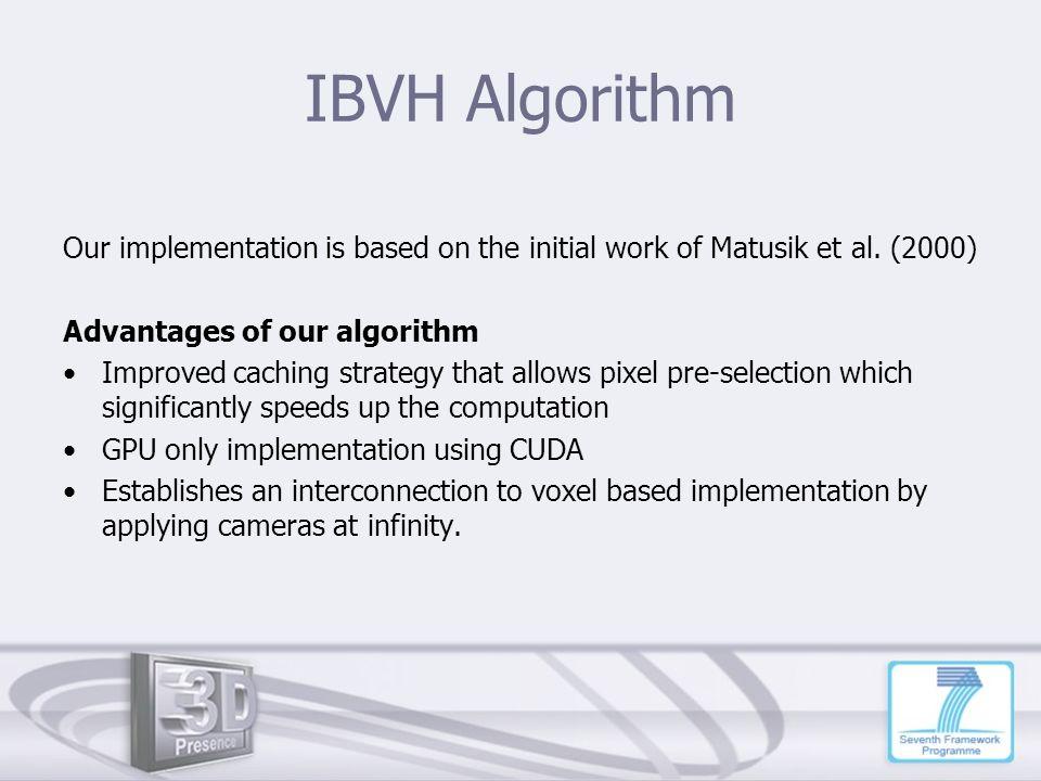 IBVH AlgorithmOur implementation is based on the initial work of Matusik et al. (2000) Advantages of our algorithm.