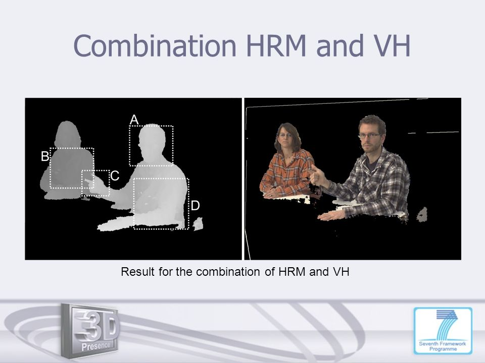 Result for the combination of HRM and VH