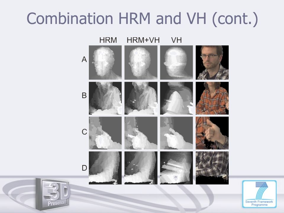 Combination HRM and VH (cont.)