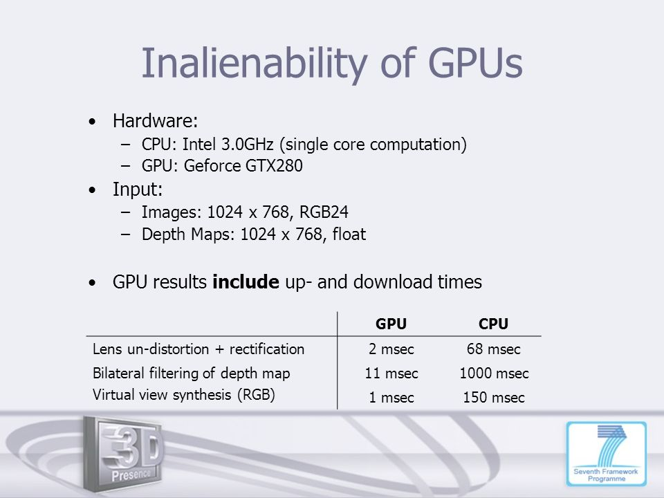 Inalienability of GPUs
