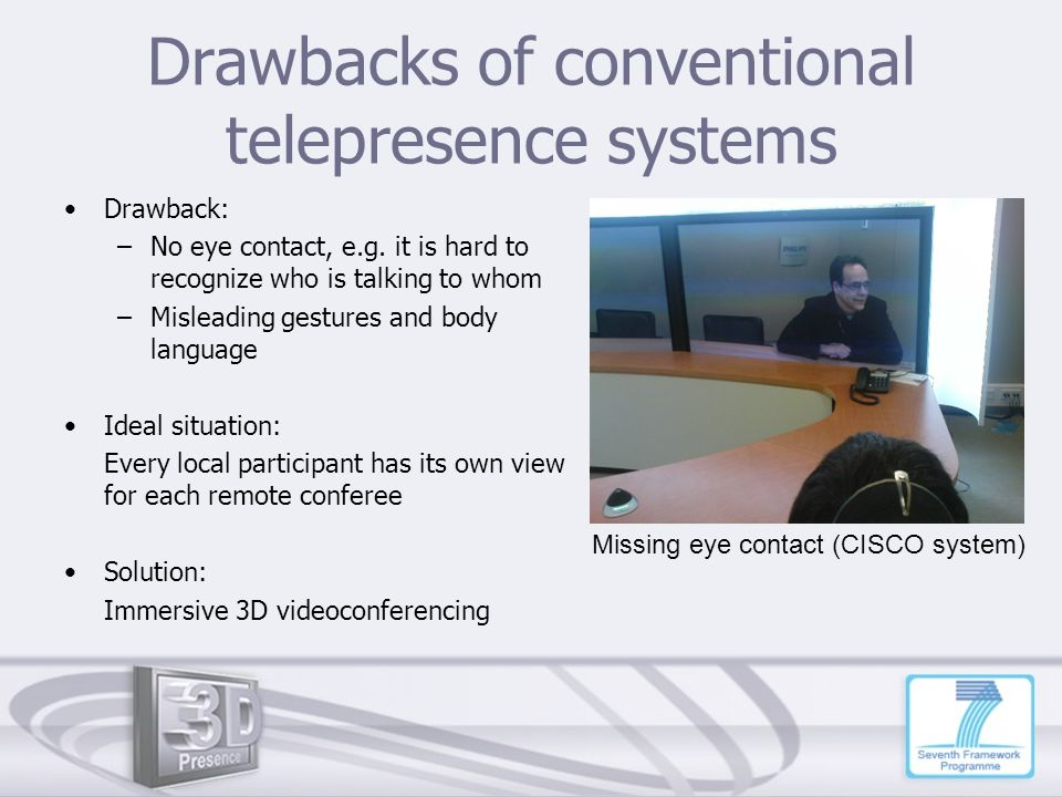 Drawbacks of conventional telepresence systems