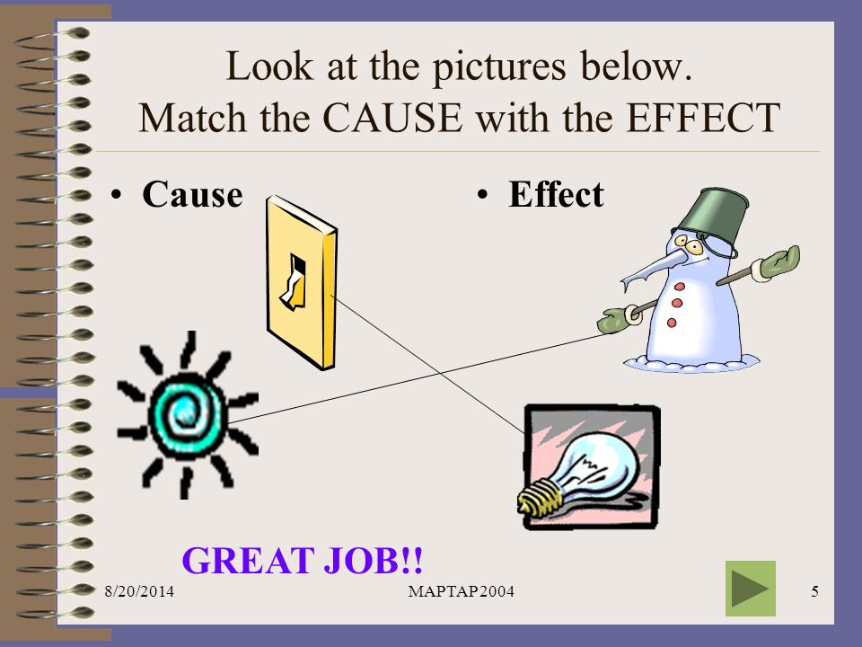 Look at the pictures below. Match the CAUSE with the EFFECT