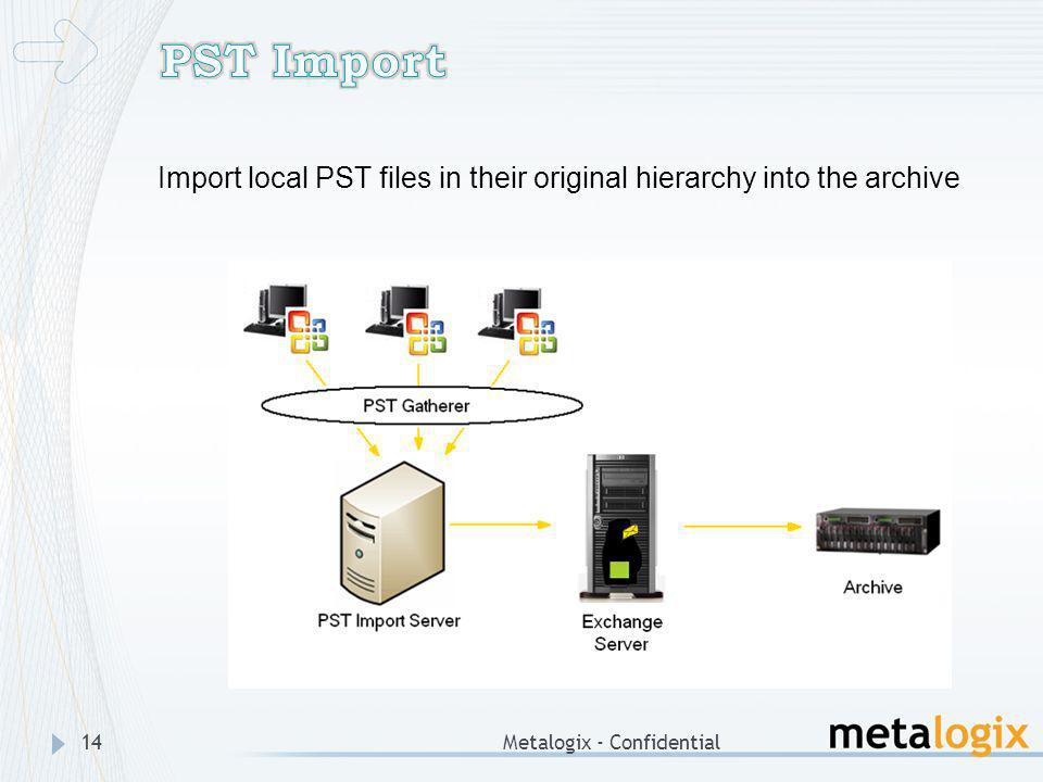 PST Import Import local PST files in their original hierarchy into the archive.