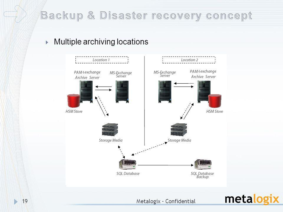 Backup & Disaster recovery concept