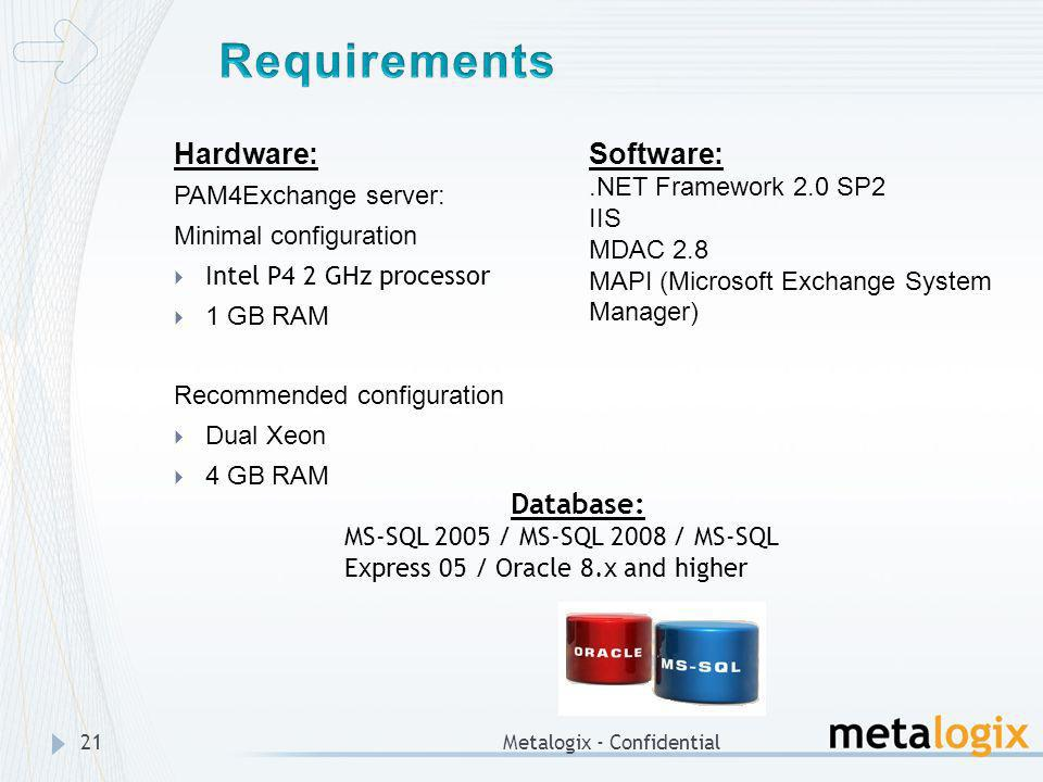 Requirements Hardware: Software: Database: PAM4Exchange server: