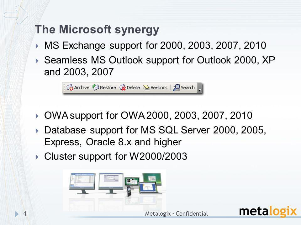 The Microsoft synergy MS Exchange support for 2000, 2003, 2007, 2010