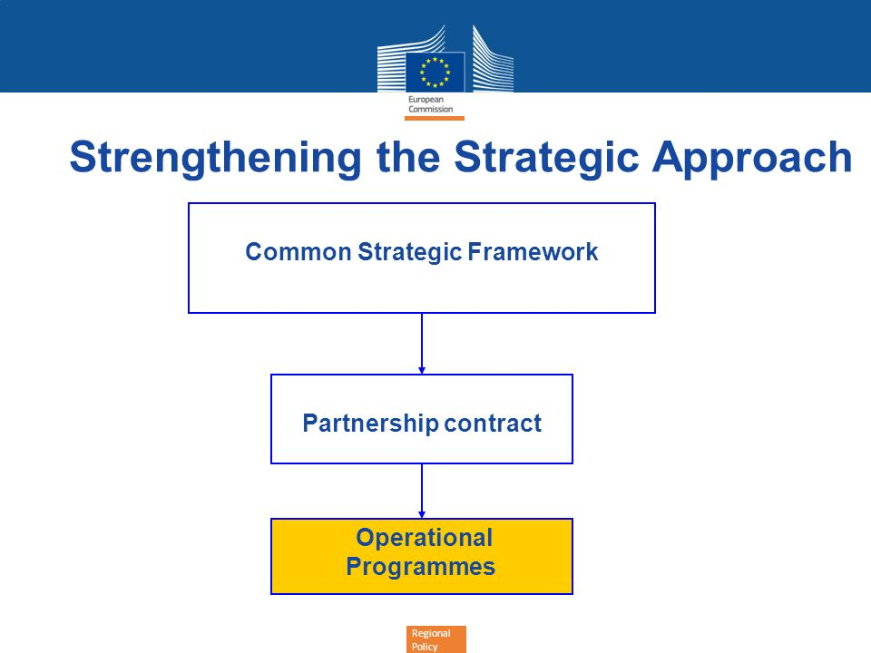 Strengthening the Strategic Approach