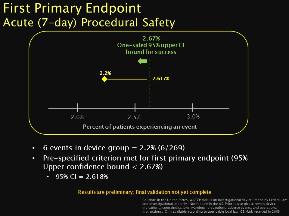 First Primary Endpoint Acute (7-day) Procedural Safety