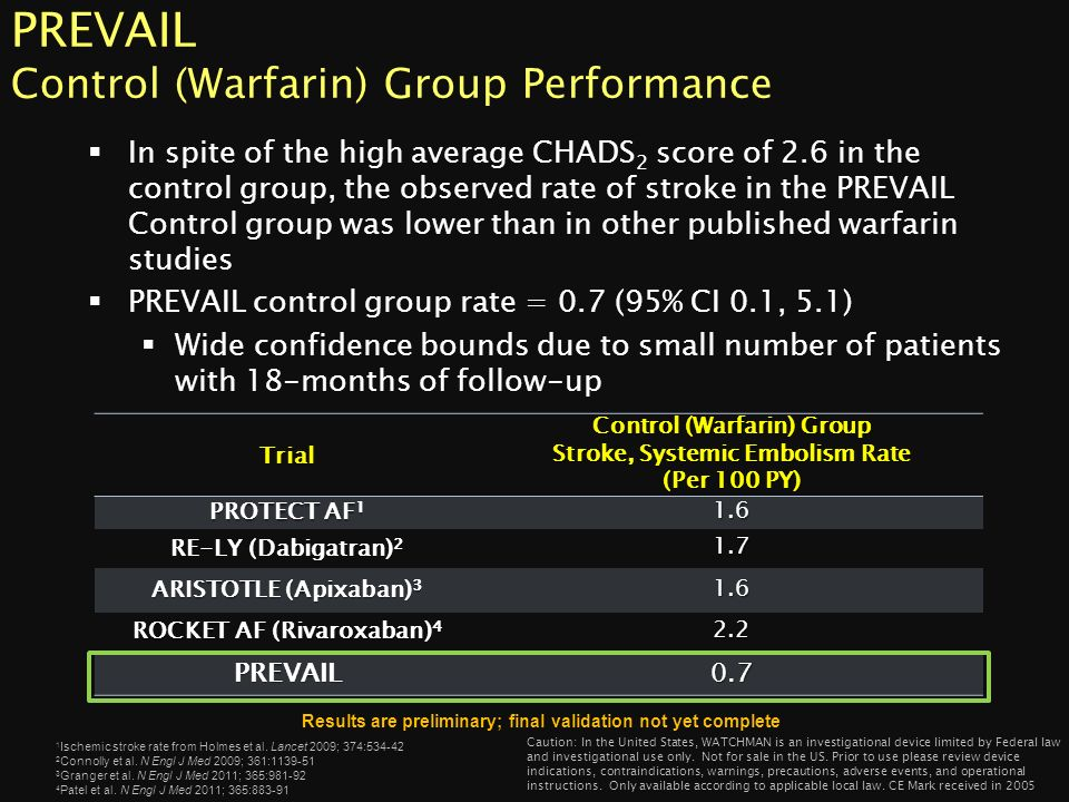 PREVAIL Control (Warfarin) Group Performance