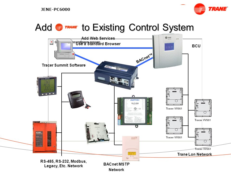 Add to Existing Control System