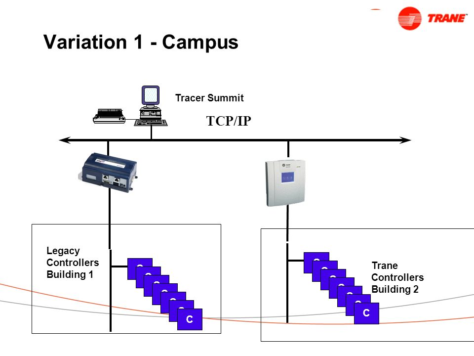 Variation 1 - Campus TCP/IP Tracer Summit