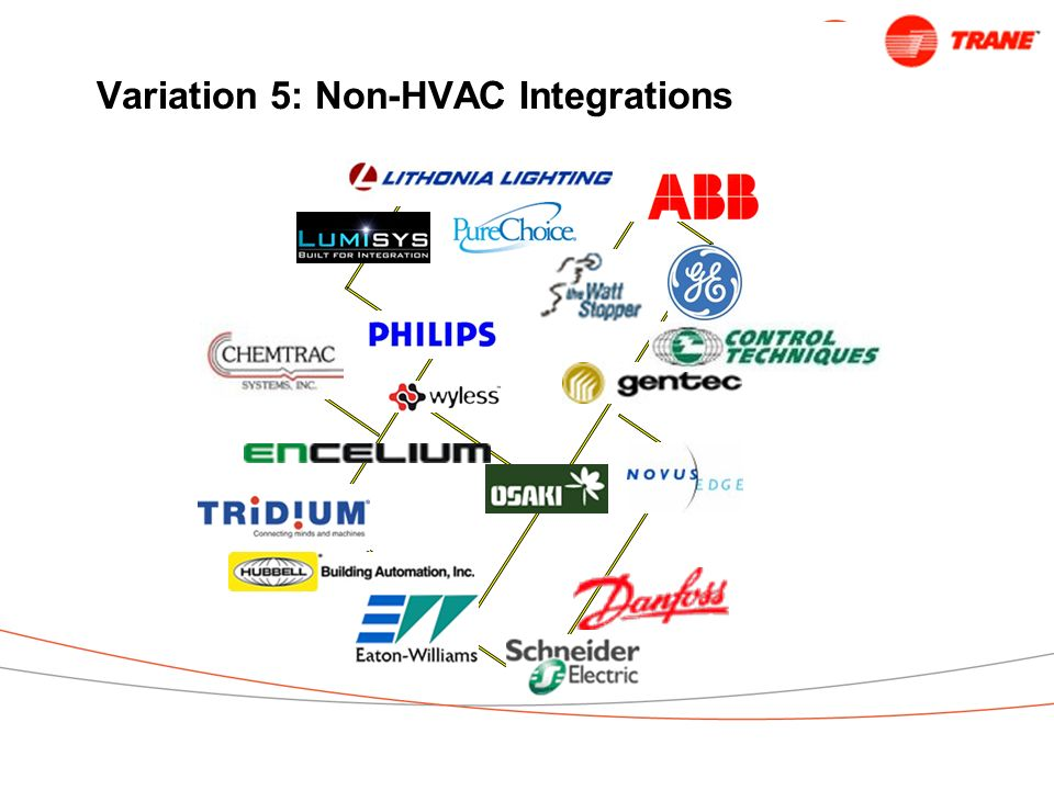 Variation 5: Non-HVAC Integrations