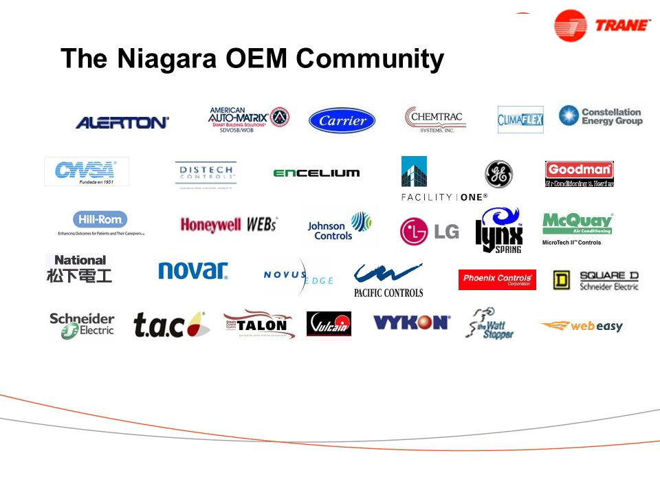 The Niagara OEM Community