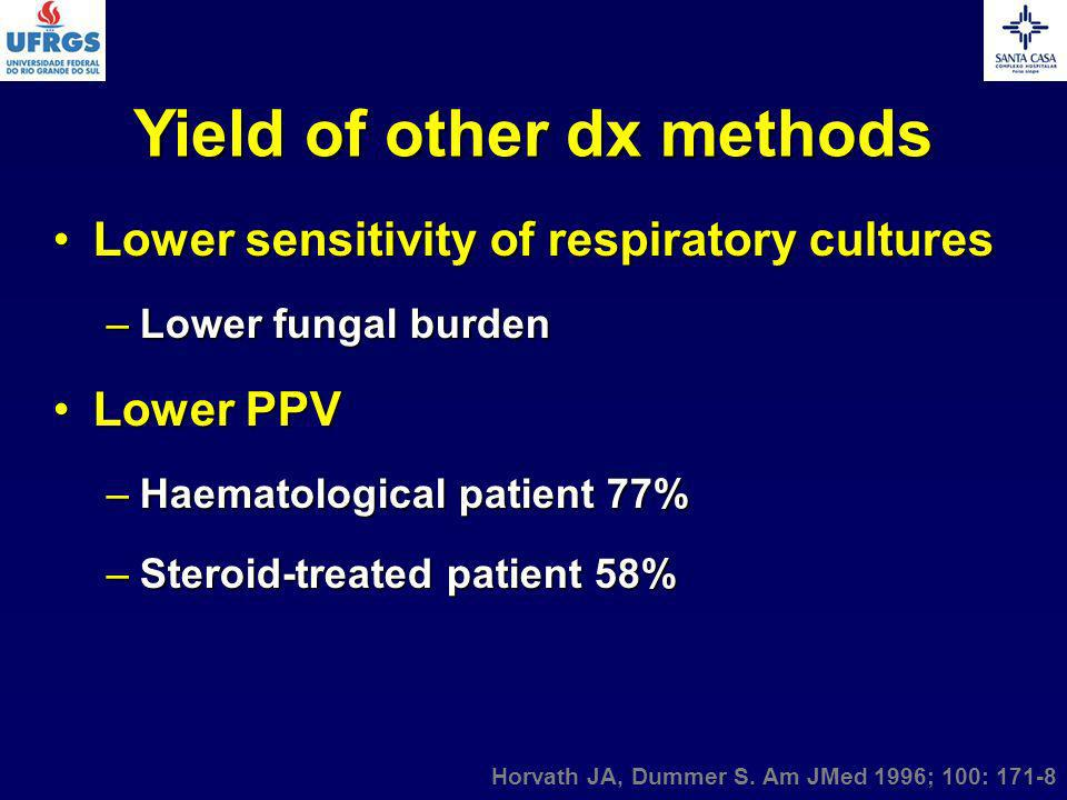 Yield of other dx methods