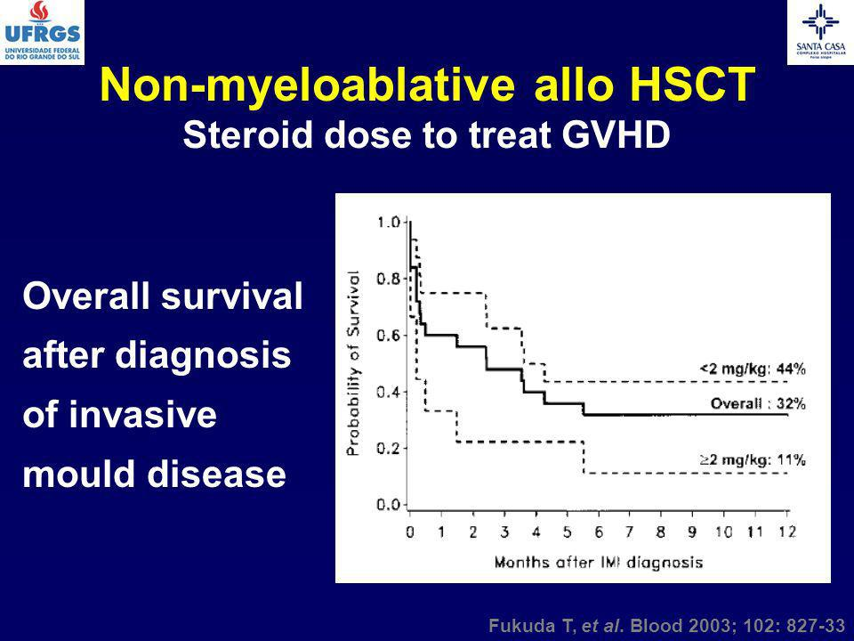 Non-myeloablative allo HSCT Steroid dose to treat GVHD