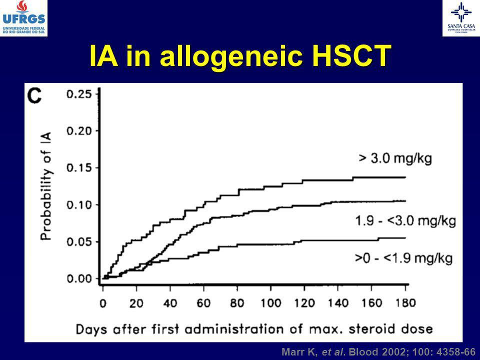 IA in allogeneic HSCT Marr K, et al. Blood 2002; 100: 4358-66