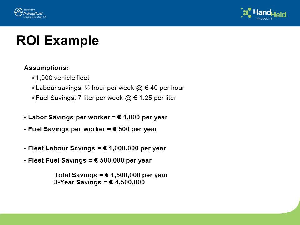 ROI Example Assumptions: 1,000 vehicle fleet
