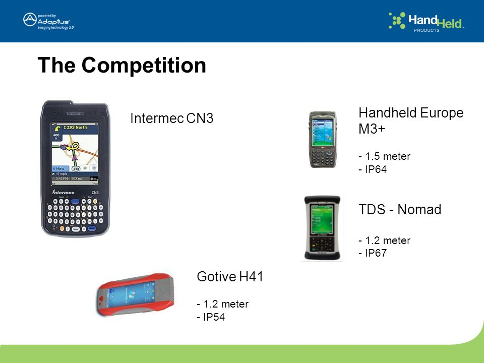 The Competition Handheld Europe M3+ Intermec CN3 Gotive H41 1.5 meter