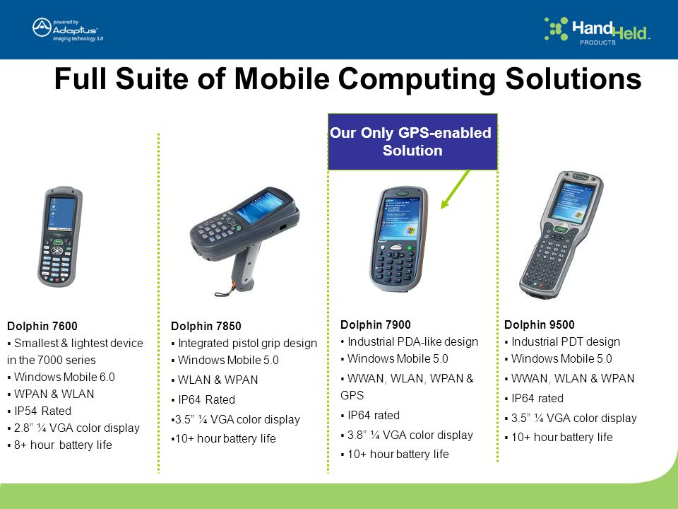 Full Suite of Mobile Computing Solutions